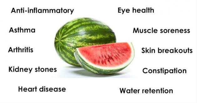 watermelon-fun-facts-benefits